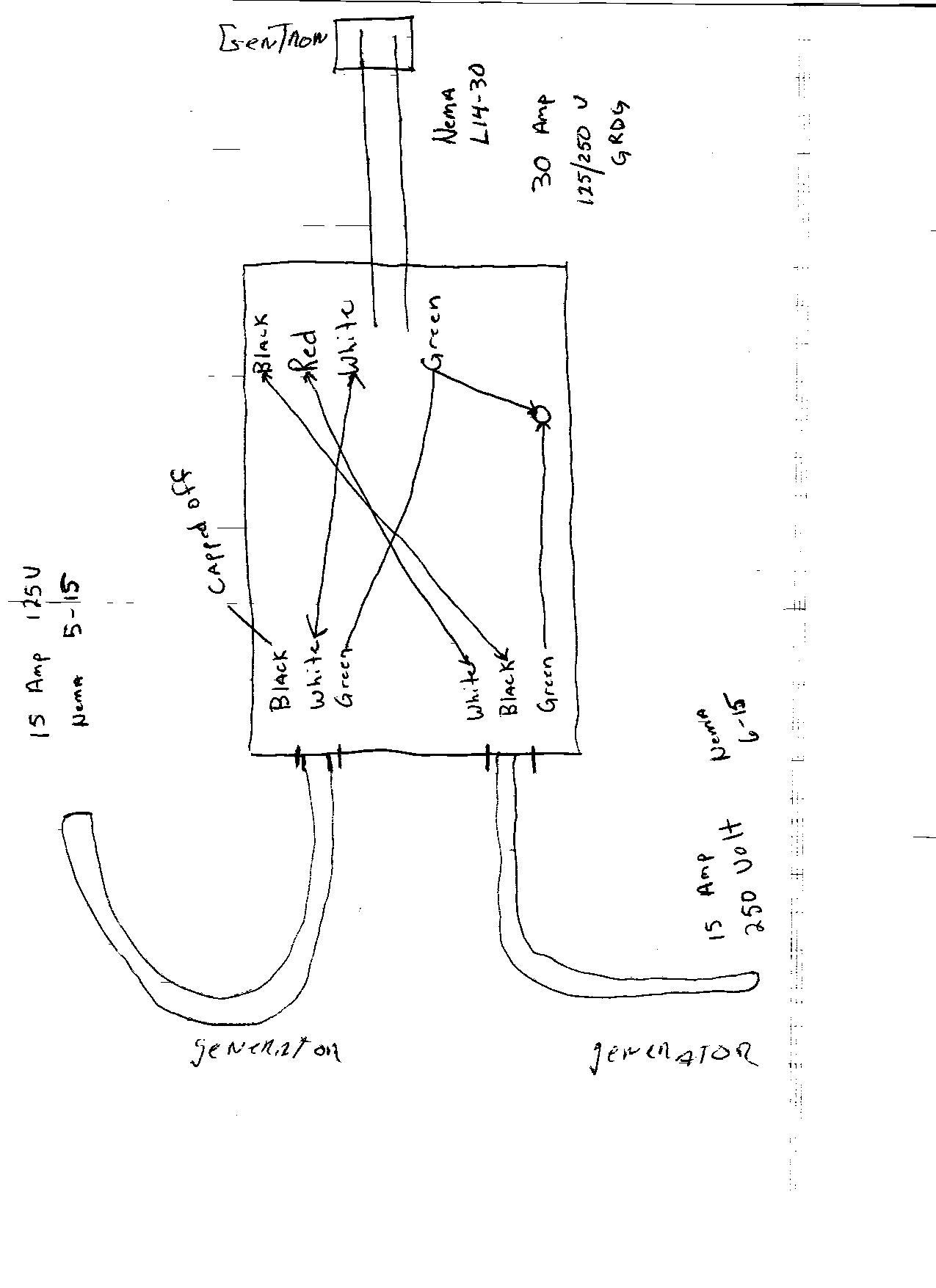 4 wire generator to breaker box wiring