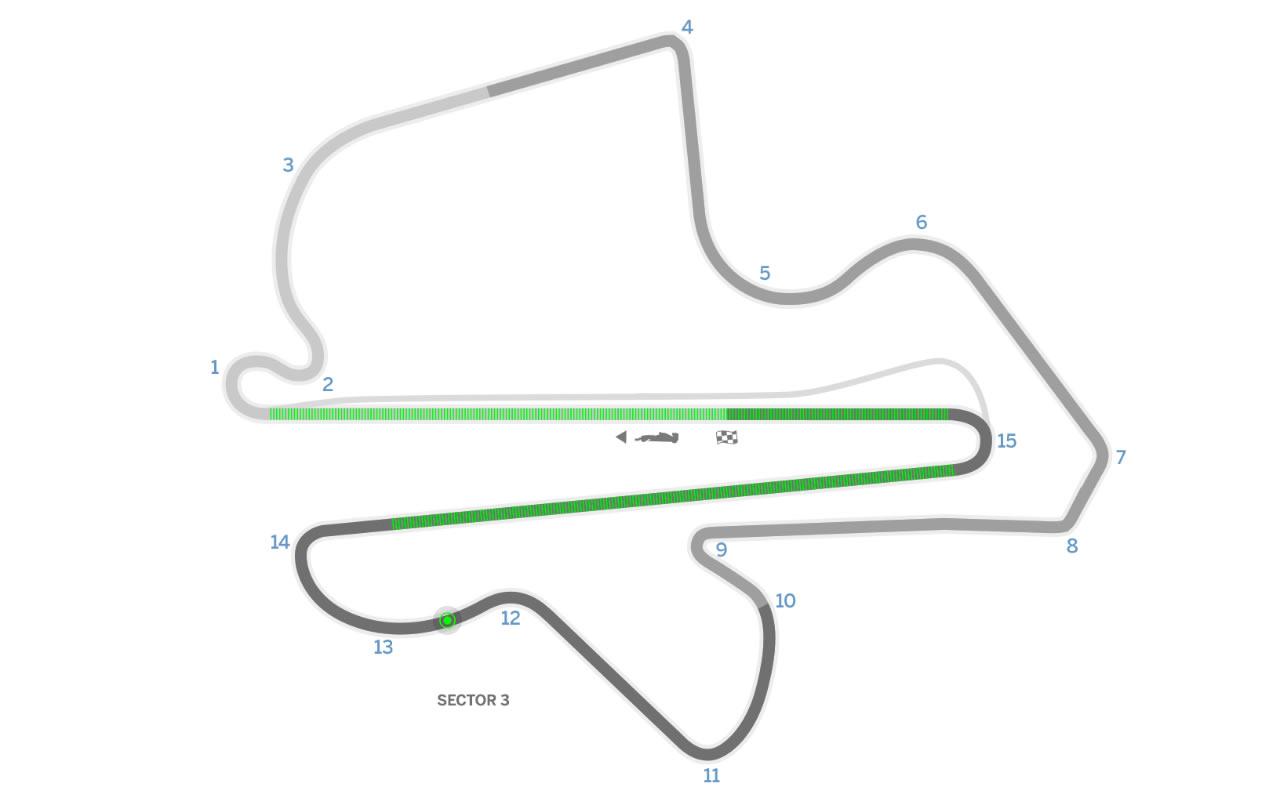 Formula 1 Malezya Grand Prix Saat Kacta