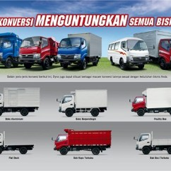 Kelebihan Dan Kekurangan Grand New Veloz Warna All Kijang Innova 2017 Toyota Surabaya, Dealer Surabaya ...