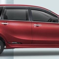 Harga Grand New Avanza Otr Medan Diecast Mobil Daihatsu All Xenia Terbaru Kredit Murah