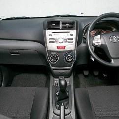 Interior Grand New Avanza Matic Inner Grill Harga Toyota Veloz Dan Spesifikasi Terbaru 2019 Otomaniac