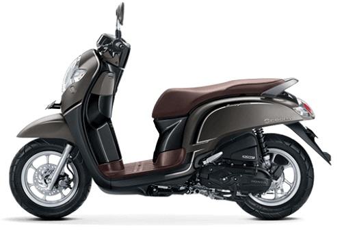 10 Harga Motor Matic Honda Terlaris di Indonesia  OtoManiac