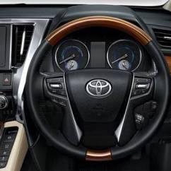 Fitur All New Alphard Grand Avanza Veloz 2015 Index Of Wp Content Uploads 2018 03 Toyota Jpg