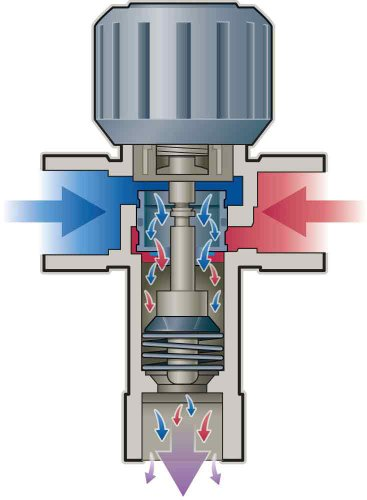 hight resolution of mixing valve diagram