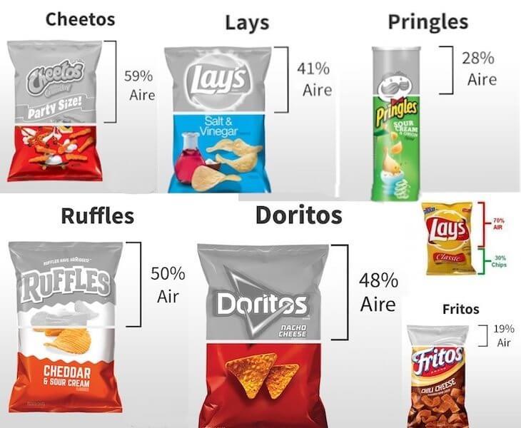 engaños alimentarios