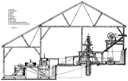 Mammoth Mill — HO model stamp mill