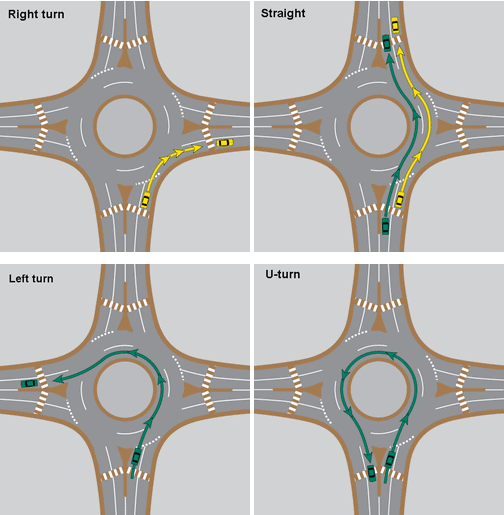 how to drive in a roundabout
