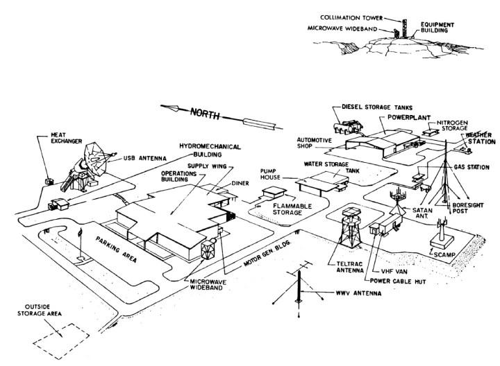 Guam_MSFN_layout