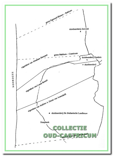 Het duingebied van de gemeente Castricum met daarbij aangegeven de eigenaren van de verschillende delen van dit duingebied en de aanwezige duinboerderijen in de periode vóór 1829.