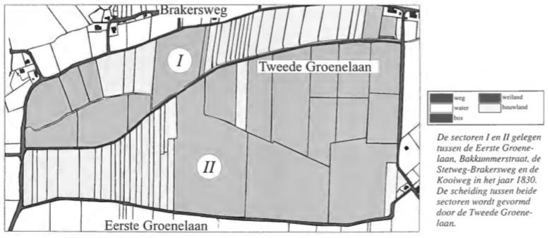 De sectoren I en II gelegen tussen de Eerste Groenelaan, Bakkummerstraat, de Stetweg-Brakersweg en de Kooiweg in het jaar 1830. De scheiding tussen beide sectoren wordt gevormd door de Tweede Groenelaan.