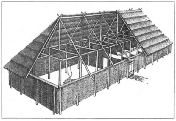 Voor 1300 vormden de meeste huizen qua constructie varianten op dit prehistorisch basismodel.