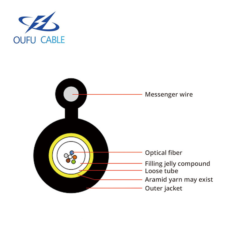 GYXC8Y-Light Self-Supporting Optical Cable Product