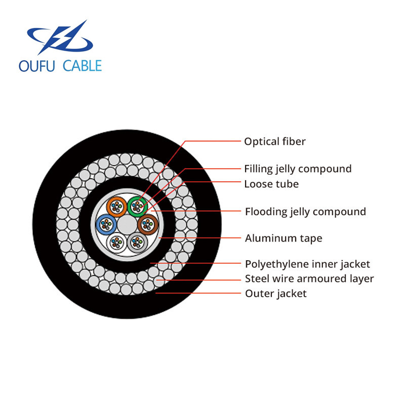 GYTA333-Steel Wire Armoring Optical Cable Product