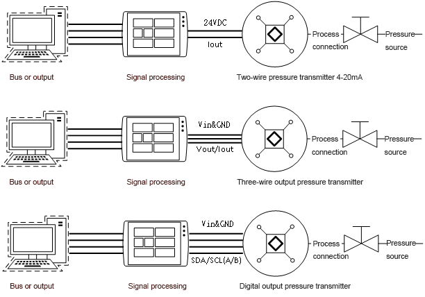 PT-928-electrical-connection