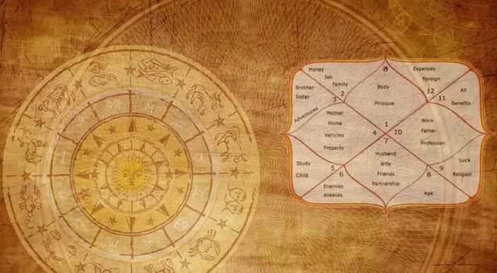 джойтиш, ведическая астрология