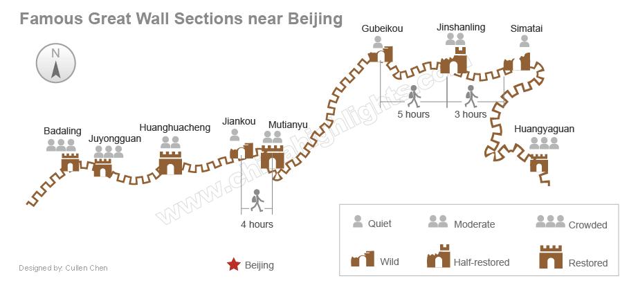 Beijing with kids