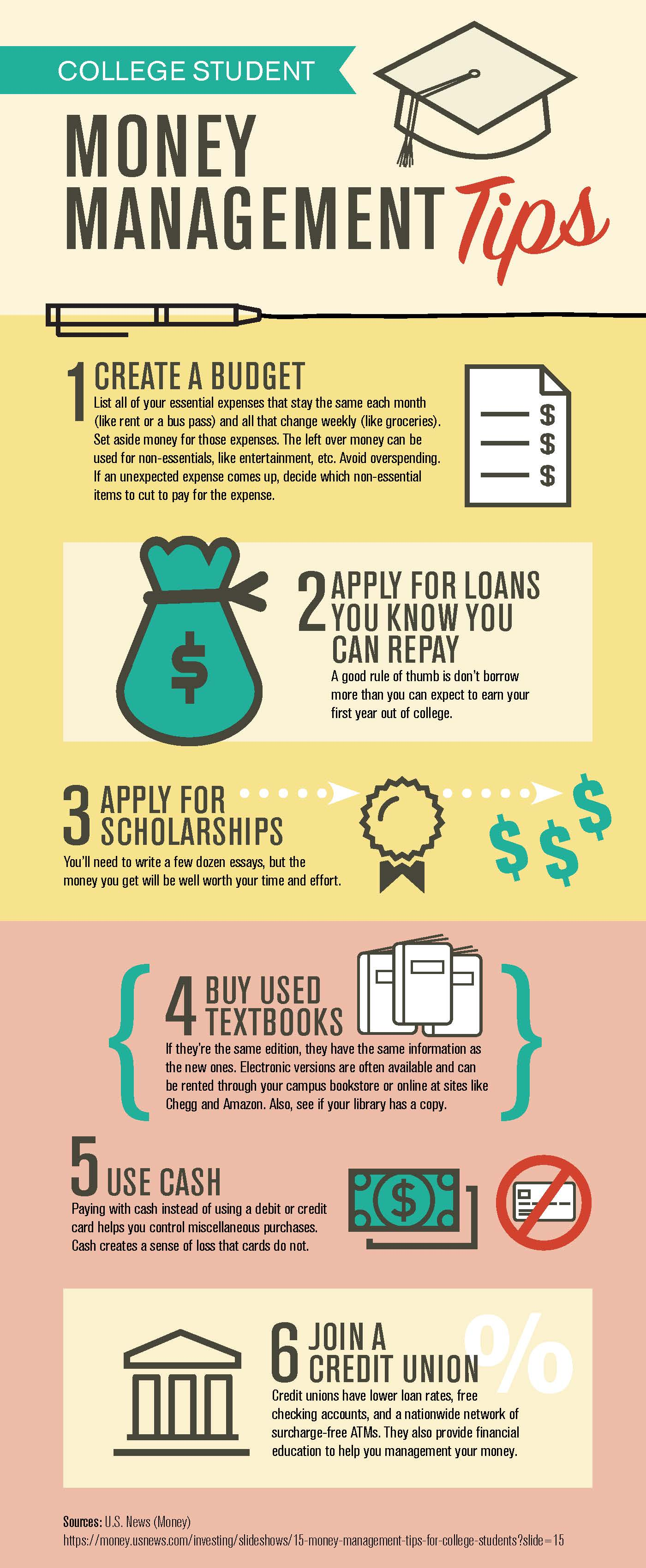College Money Management Tips Infographic
