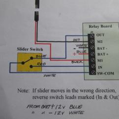 Winnebago Itasca Wiring Diagrams 7 Way Trailer Diagram Slide Out Switch : 38 Images - | Edmiracle.co
