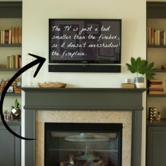 How To Decorate Living Room With Tv Over Fireplace Blinds Ideas A The Design Yes Or Major No Our Fifth House Television