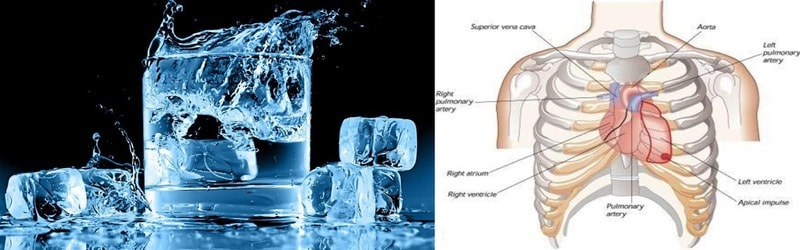 Effects of Drinking Cold Water