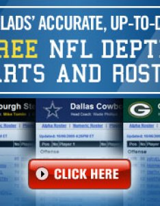also nfl depth charts and rosters ourlads rh