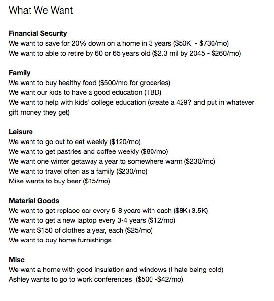 Money-priorities
