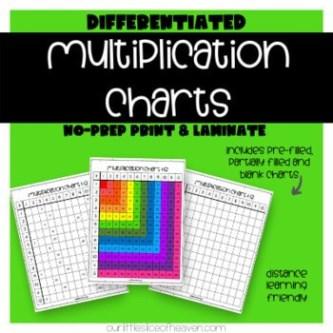 Printable Multiplication Charts