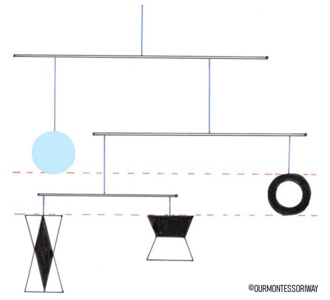 Schema Aufhaengen Montessori Munari Mobile selber amchen
