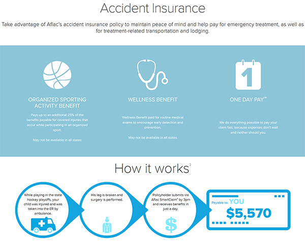 How A Voluntary Policy Can Cover Your Health Insurance Costs & Lost Work Time