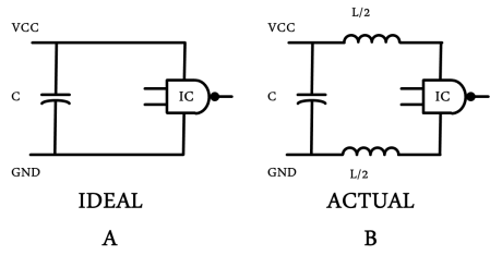 Practical guide for EMC/EMI improvement in PCB Layout