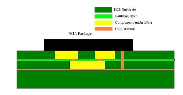 Issues in Embedded PCB Components - PCB Assembly.PCB Manufacturing.PCB design - OURPCB