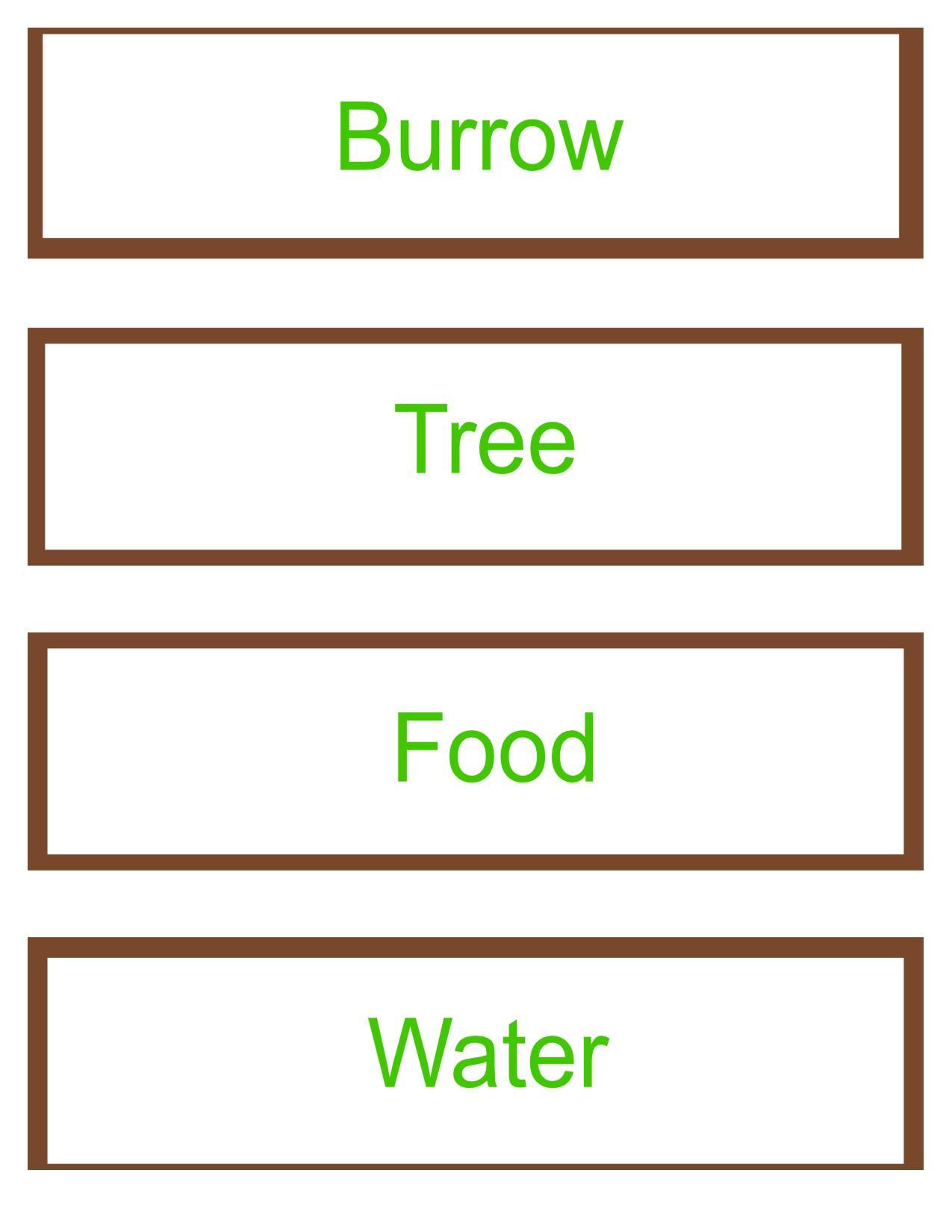 Free Printable Habitat Word Wall Words