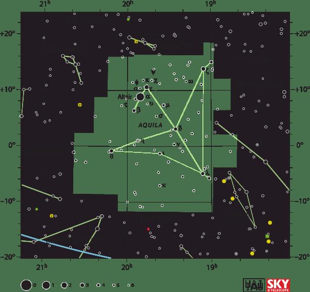 Aquila Constellation Fun Fact for Kids