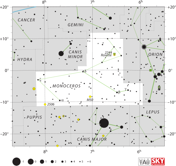 Monoceros Constellation Fun Facts for Kids