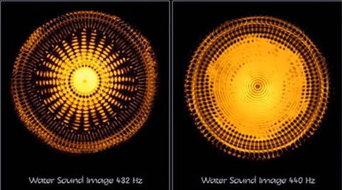 Cosmic Frequency 432 Hz