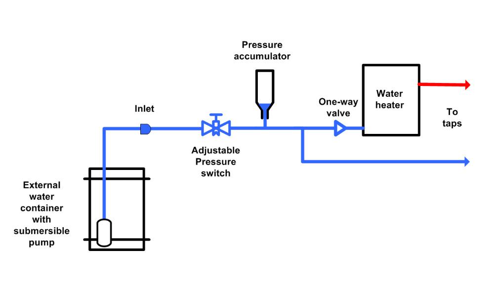 Wiring Diagram For Micro Switch TapWiring Diagram