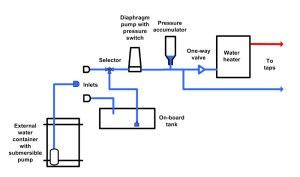 Swift Caravan Wiring Diagram | Diagram