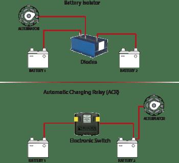 battery isolator wiring diagram traxxas revo 3 parts isolators vs automatic charging relays acrs thursday