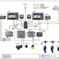 Garmin Transducer Wiring Diagram 99 Jeep Wrangler Diagrams And 5961c8c0925d6 Depth Finder Battery Diagram, Depth, Get Free Image About
