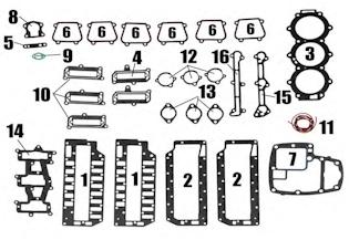 Chrysler / Force Outboard Motor Gasket Kit 2874