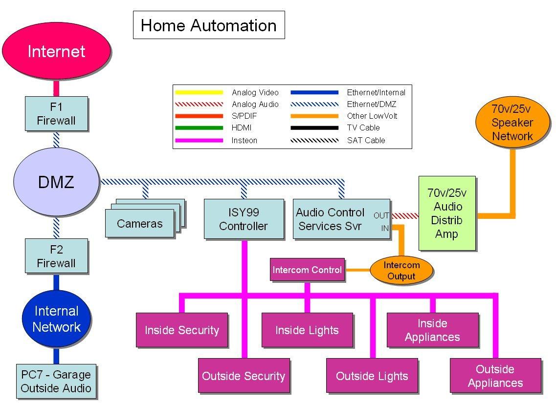 honda obd2 wiring diagram gibson les paul standard b20b ecu