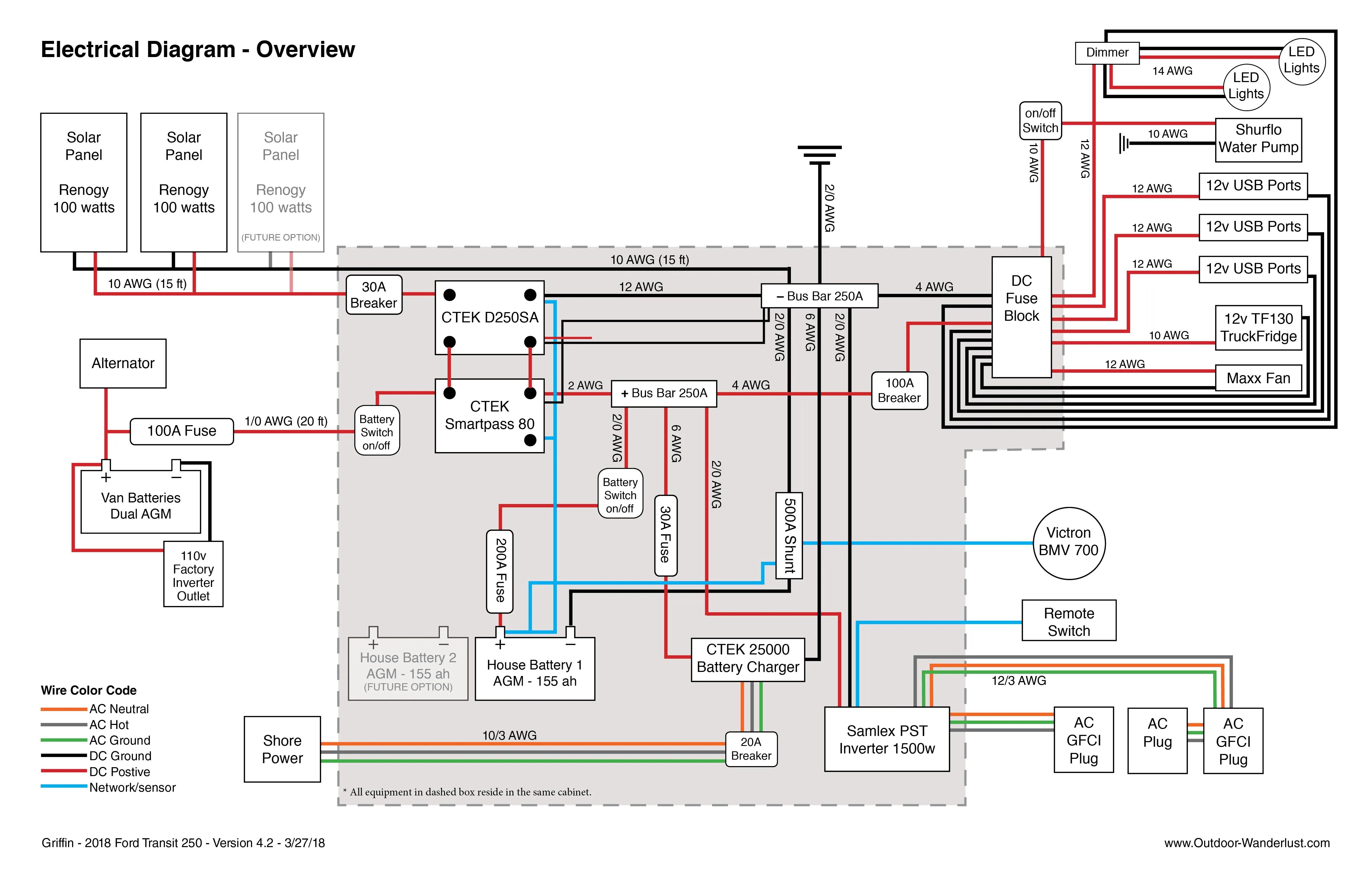 Transit Wiring Diagram V4