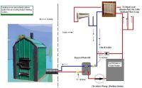Piping Diagram Outdoor Wood Boiler  readingrat.net