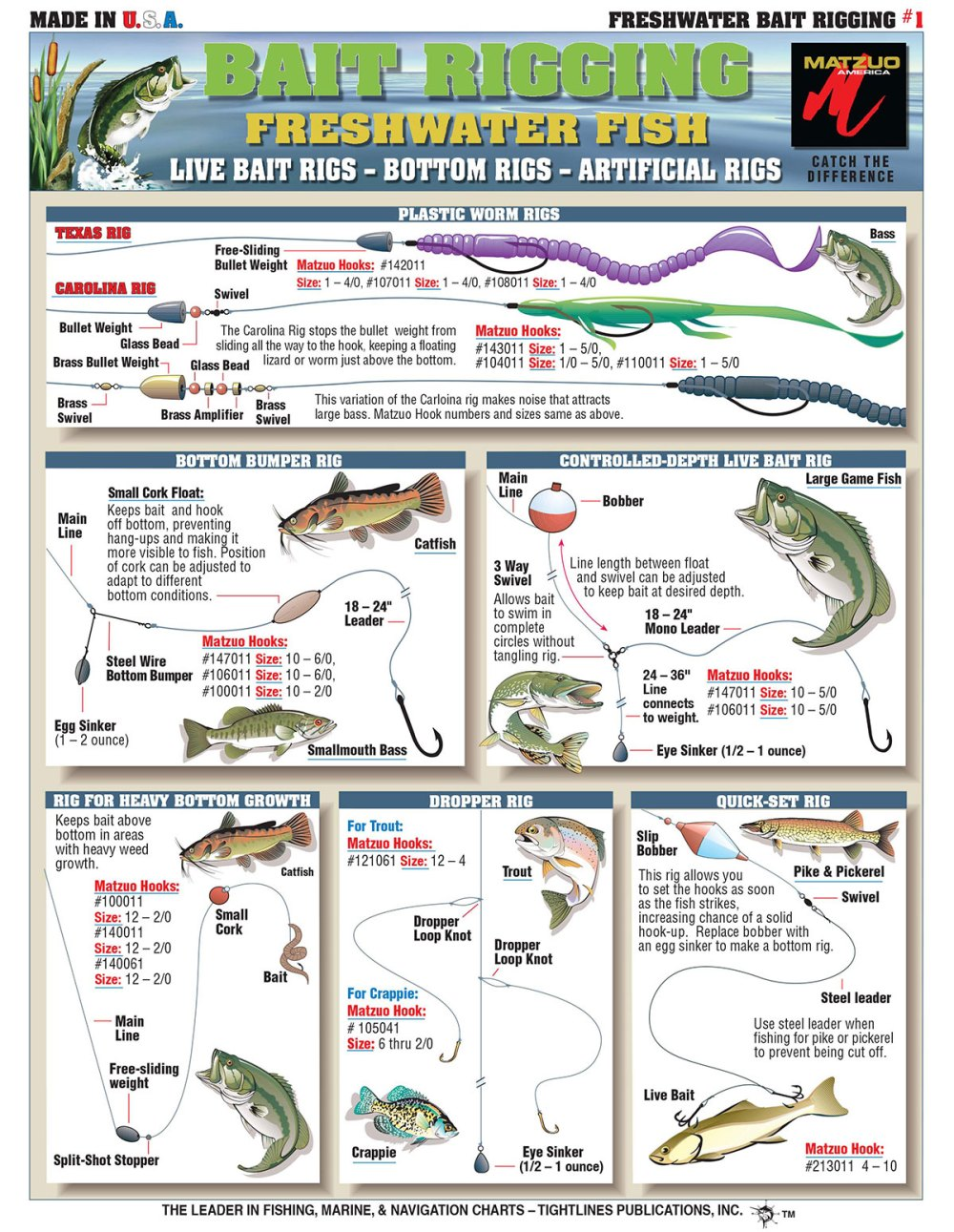 medium resolution of bait rigging and knot tying techniques for inshore freshwater bass catfish and crappie