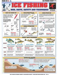 Basic ice fishing rig fish attraction quick strike simple attractions tackle baits  techniques depths and locations tip up also charts from tightlines publications rh outdoorcharts