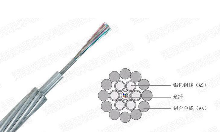 SGS Standard OPGW Fiber Optic Cable Environmental Friendly