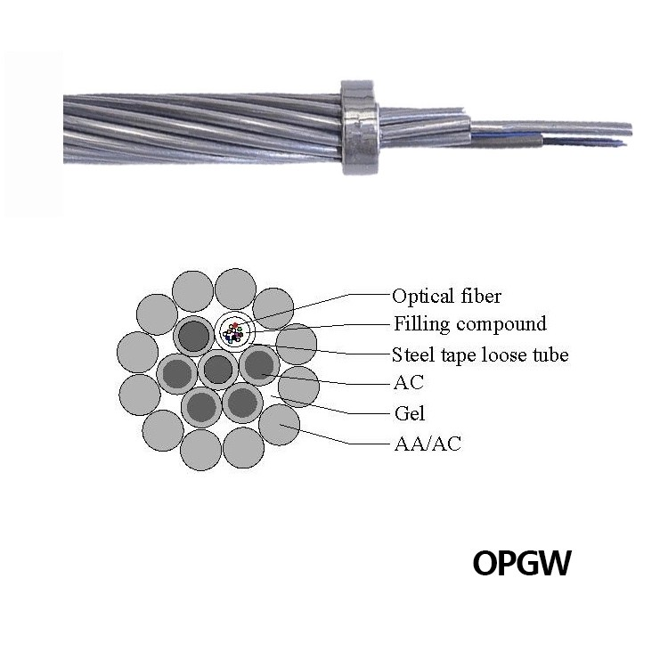 OPGW Optical Ground Wire 12/24/36/48/72 Core Outdoor