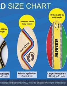 Recommended best skimboard reviews guide also sizing chart frodo fullring rh