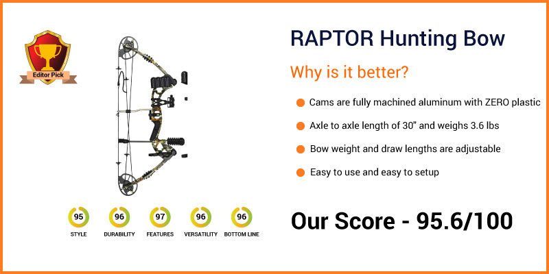 RAPTOR-Compound-Review