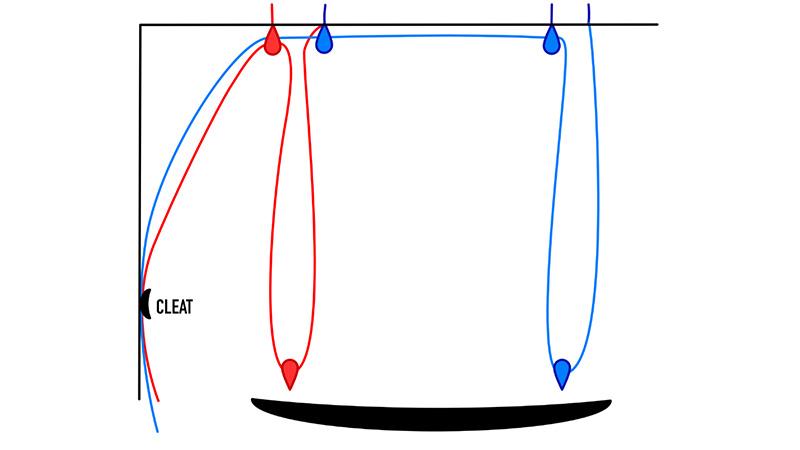 Understanding The Hoist  1